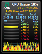 CPUMeter_20120209_2030hours.png
