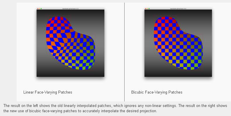 Linear v Bicubic.png