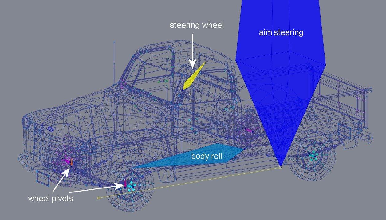 pickup_steering_bones.jpg