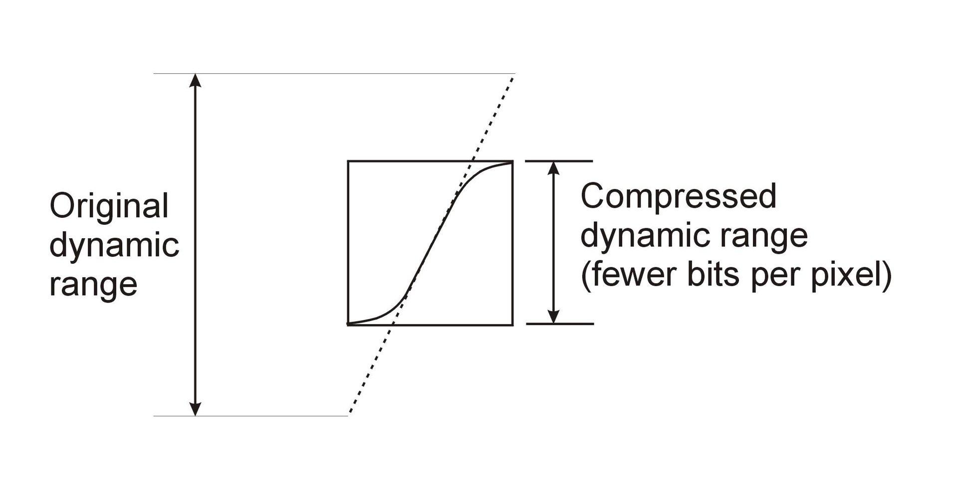 DynamicRange01.jpg
