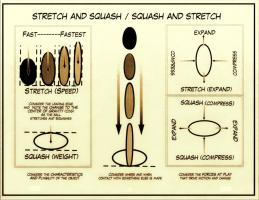 Stretch_and_Squash__general_scheme__sm.jpg