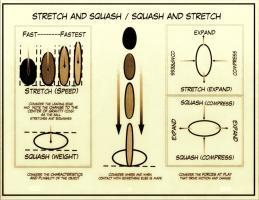 Stretch_and_Squash__general_scheme__sm.jpg