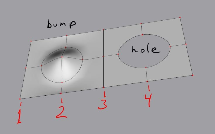 SimpleBump.JPG