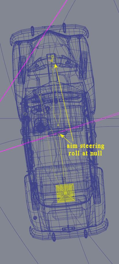 aim_steering.jpg